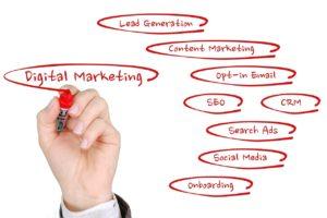 Blog o marketing
